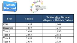 KIES Tuitions after Discount for all Classes