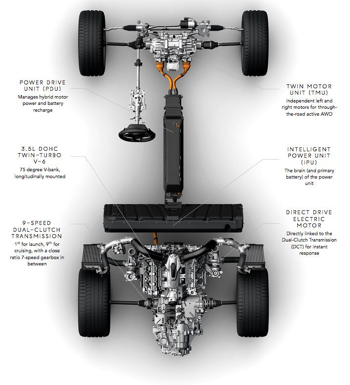 NSX Mechanical Specifications