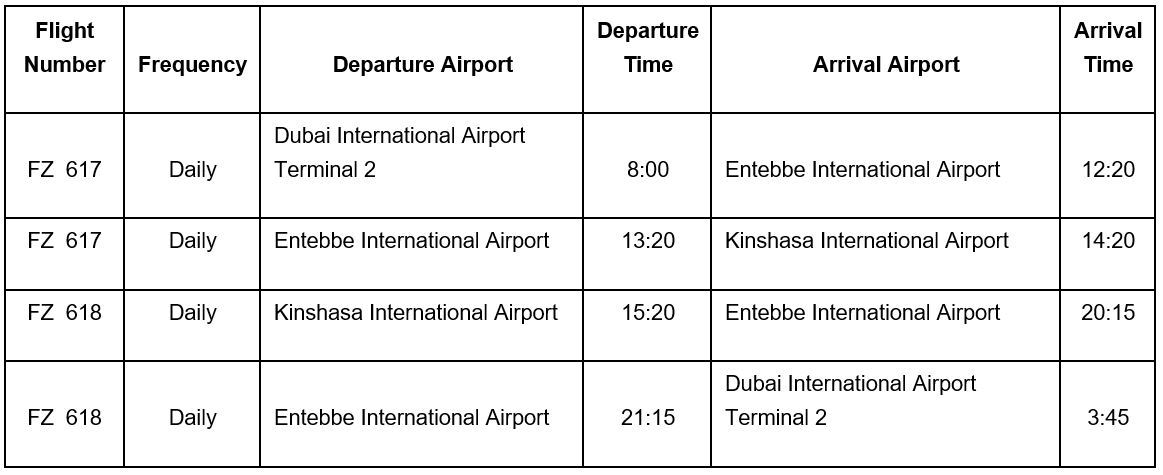 Flight Timings are in Local Time