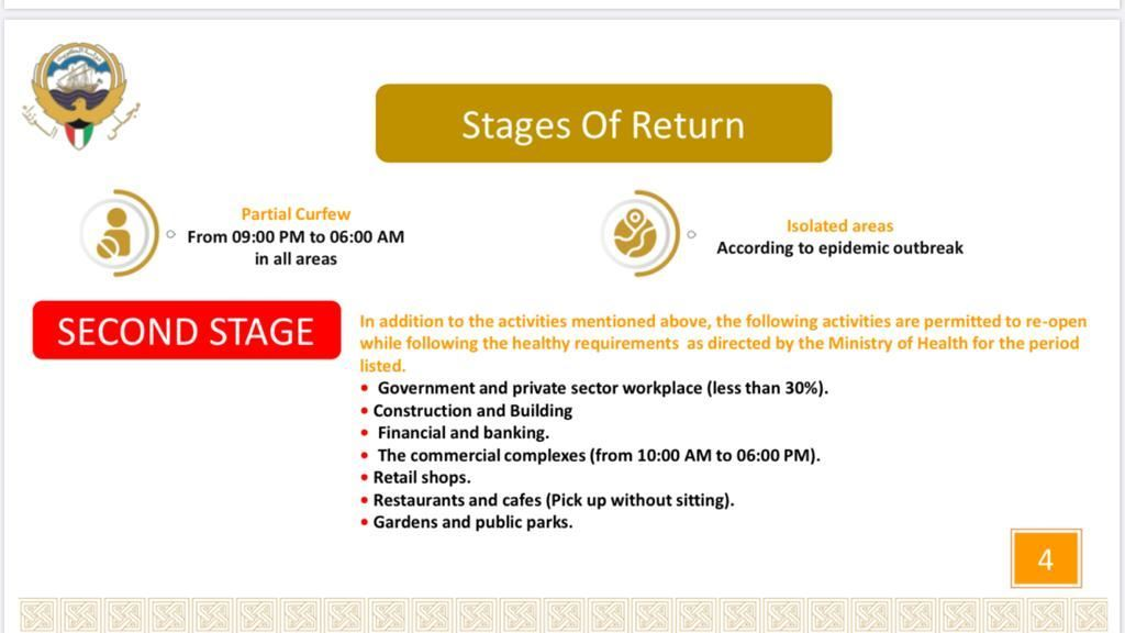 The Five Reopening Stages in Kuwait