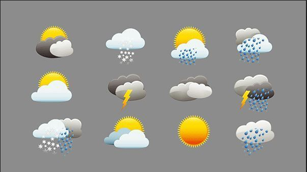 Weather in Kuwait this weekend
