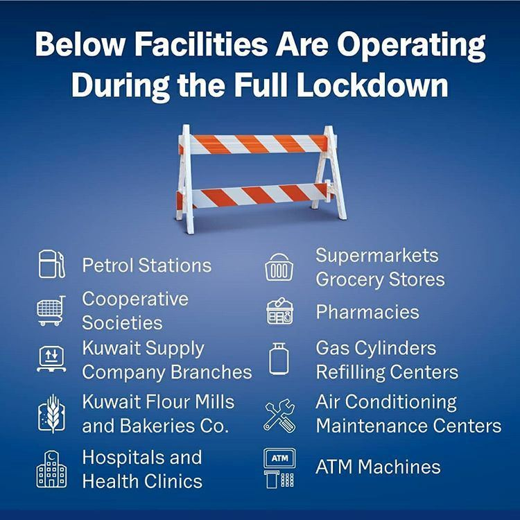Facilities Operating during Kuwait's Total Curfew